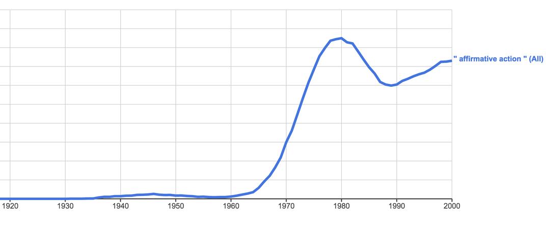 The Origins of the Term