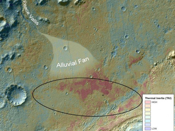 Curiosity Nails It: Mars Used to Have Flowing Water