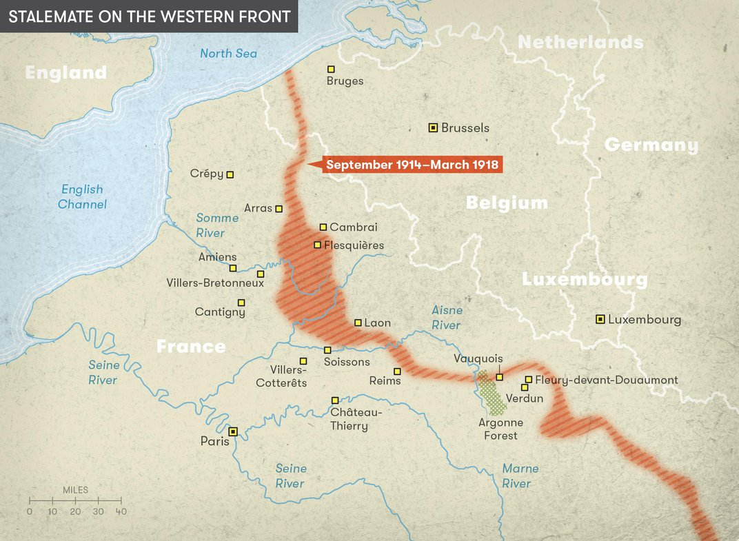 Is All Still Quiet on the Western Front?