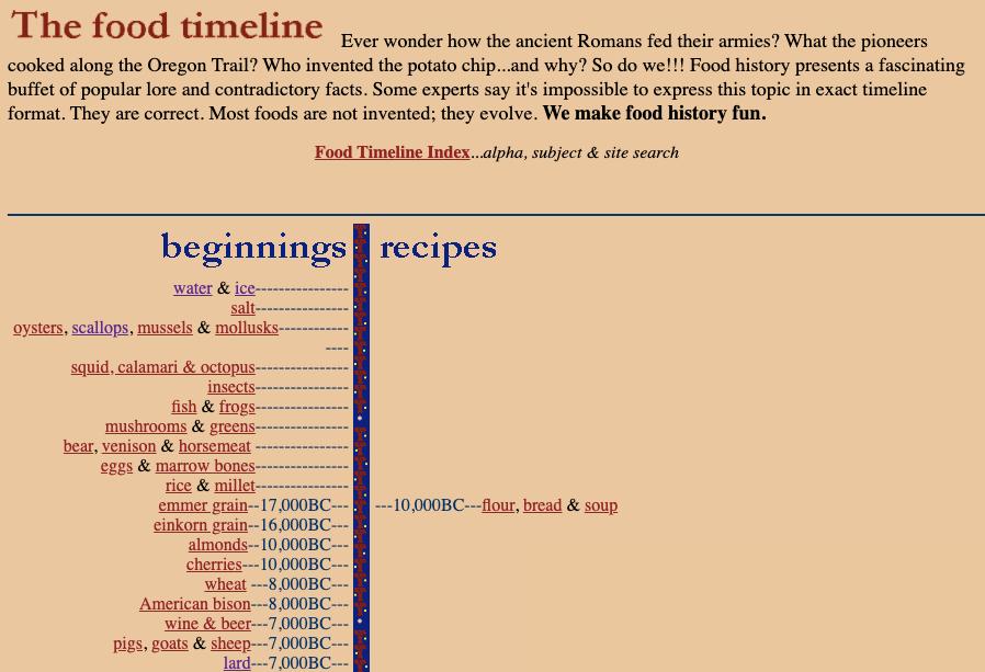 Homepage of the Food Timeline