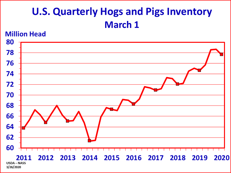 A Coronavirus Spread Through U.S. Pigs in 2013. Here's How It Was Stopped