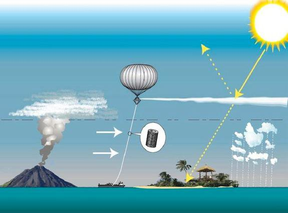 Is Geoengineering the Answer to Climate Change?
