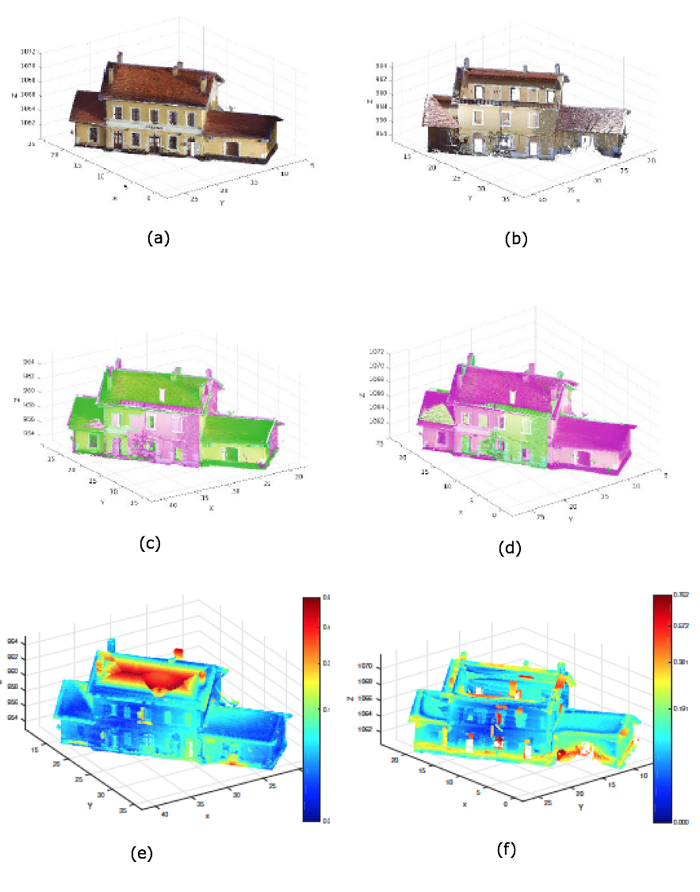 Just Like Faces, Buildings Have Features That Algorithms Can Recognize