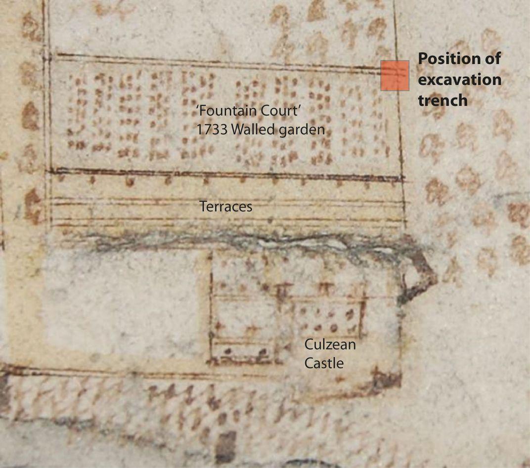 """""""Lost"""" 18th-Century Garden Found at Scottish Castle"""