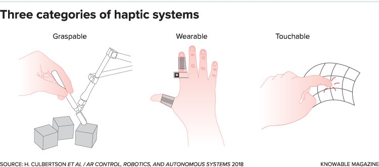Here's What the Future of Haptic Technology Looks (Or Rather, Feels) Like