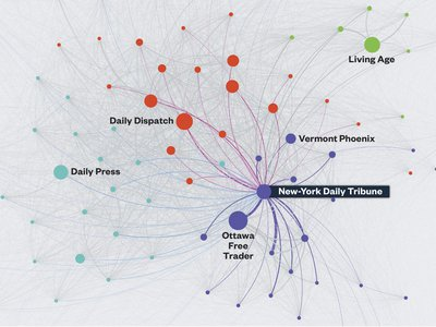 The Daily Tribune often traded content with other papers in purple (lines represent shared text).