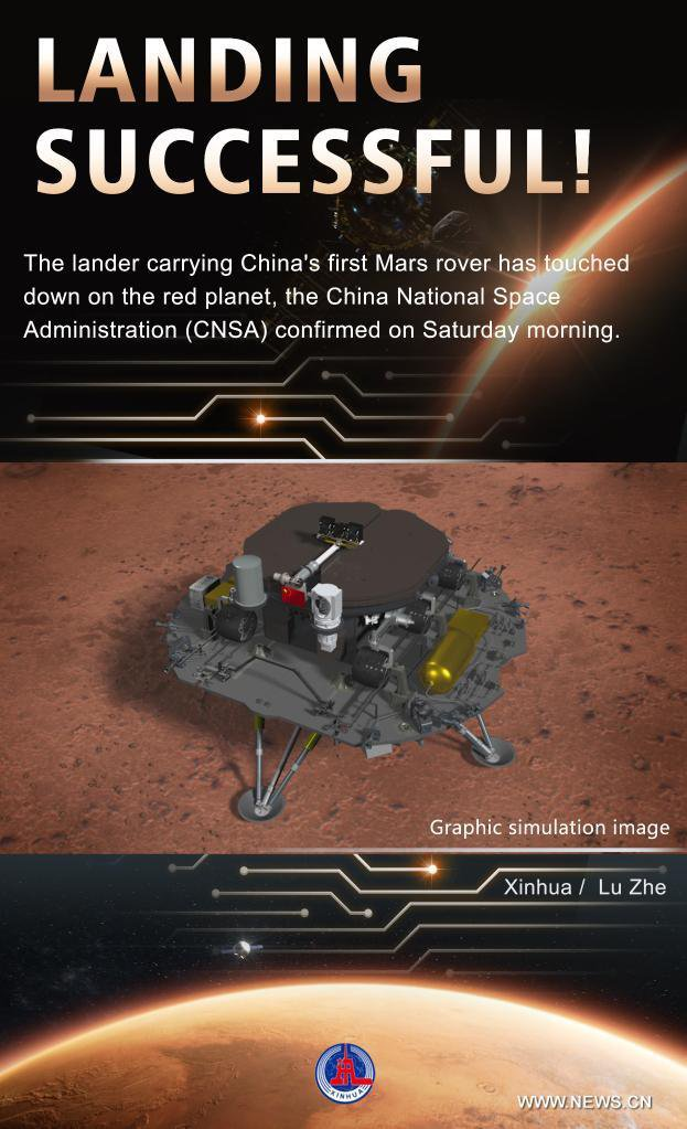 China's Zhurong Rover Lands on Mars