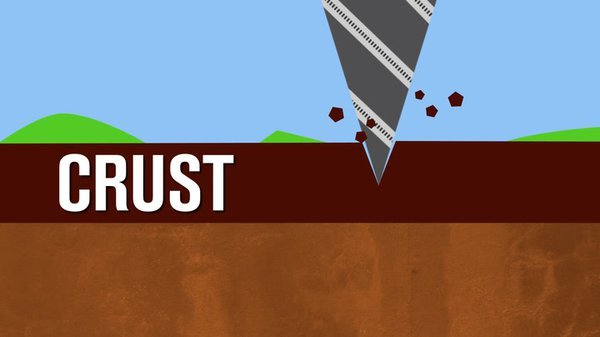 Preview thumbnail for Ask Smithsonian: Whats the Deepest Weve Ever Dug Into the Earth?