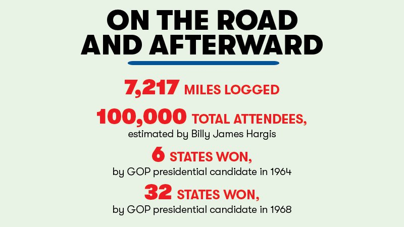 The Wild Road Trip That Launched the Populist Conservative Movement