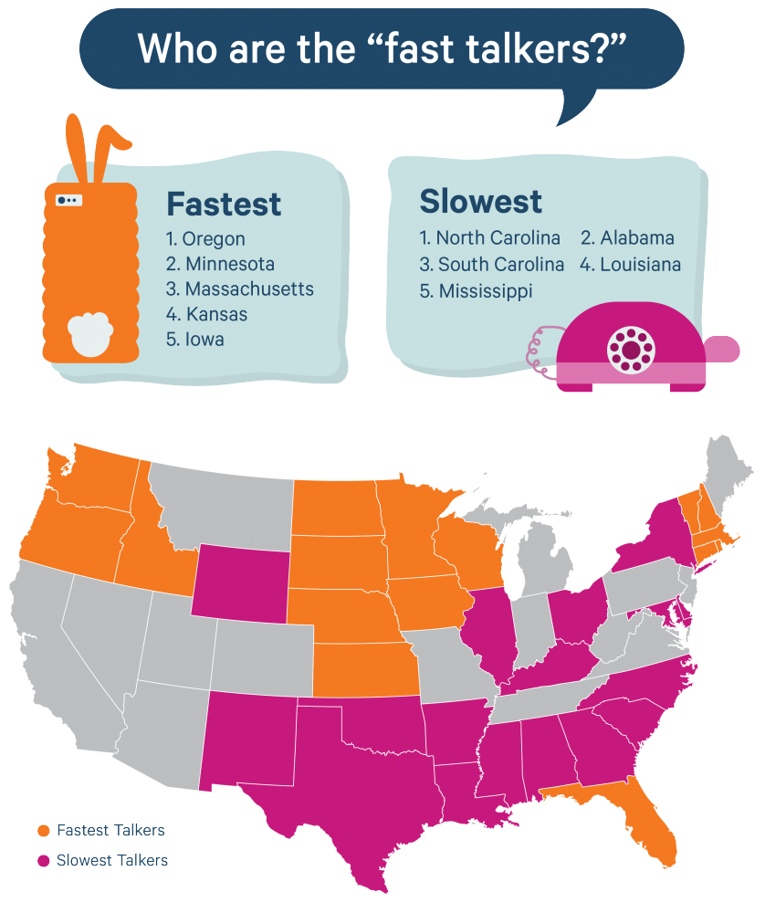 Which States Have the Fastest Talkers?